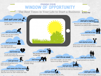 finding a window of opportunity infographic