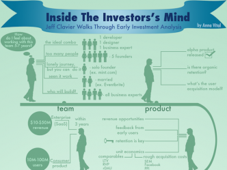inside the mind of vc Jeff-Clavier