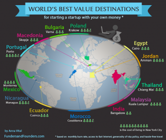 world best value destinations for startup map