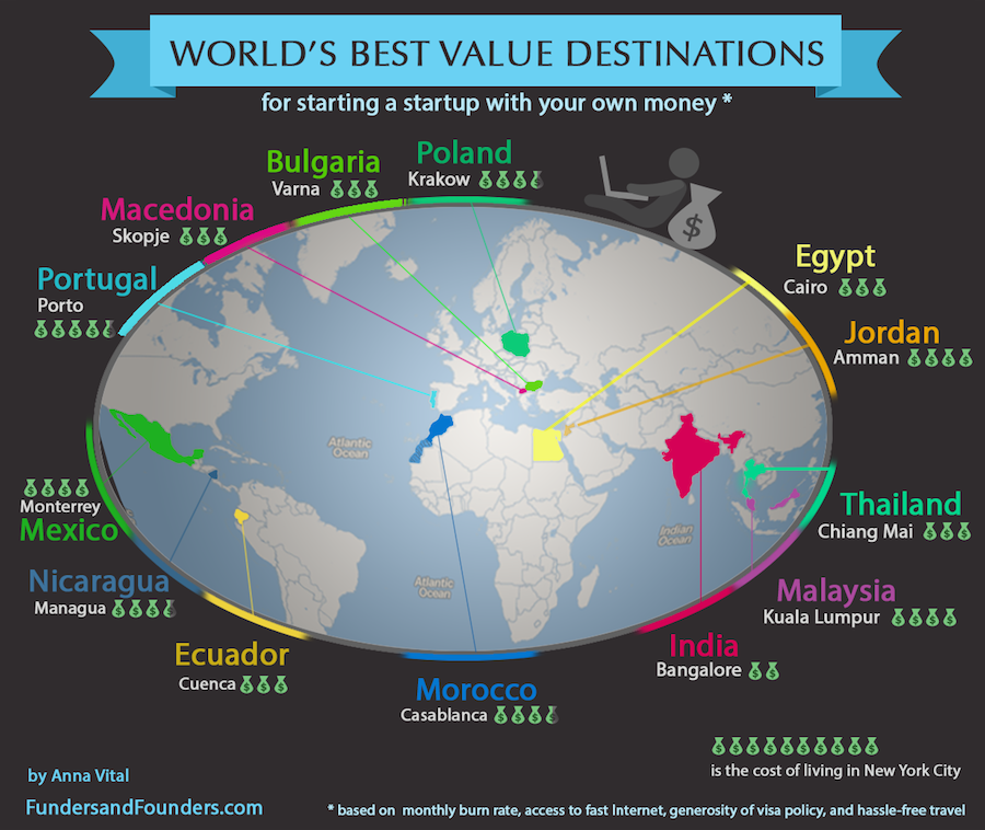 Where to start your startup best value infographic map world best value destinations to start your startup infographic gumiabroncs Choice Image