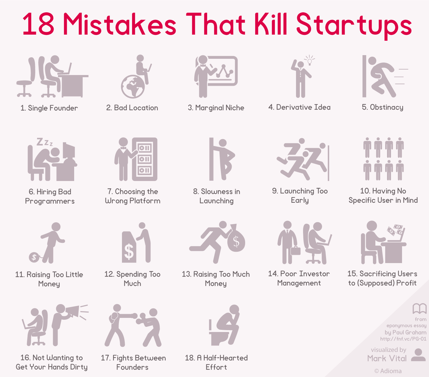 18 Mistakes That Kill Startups Infographic