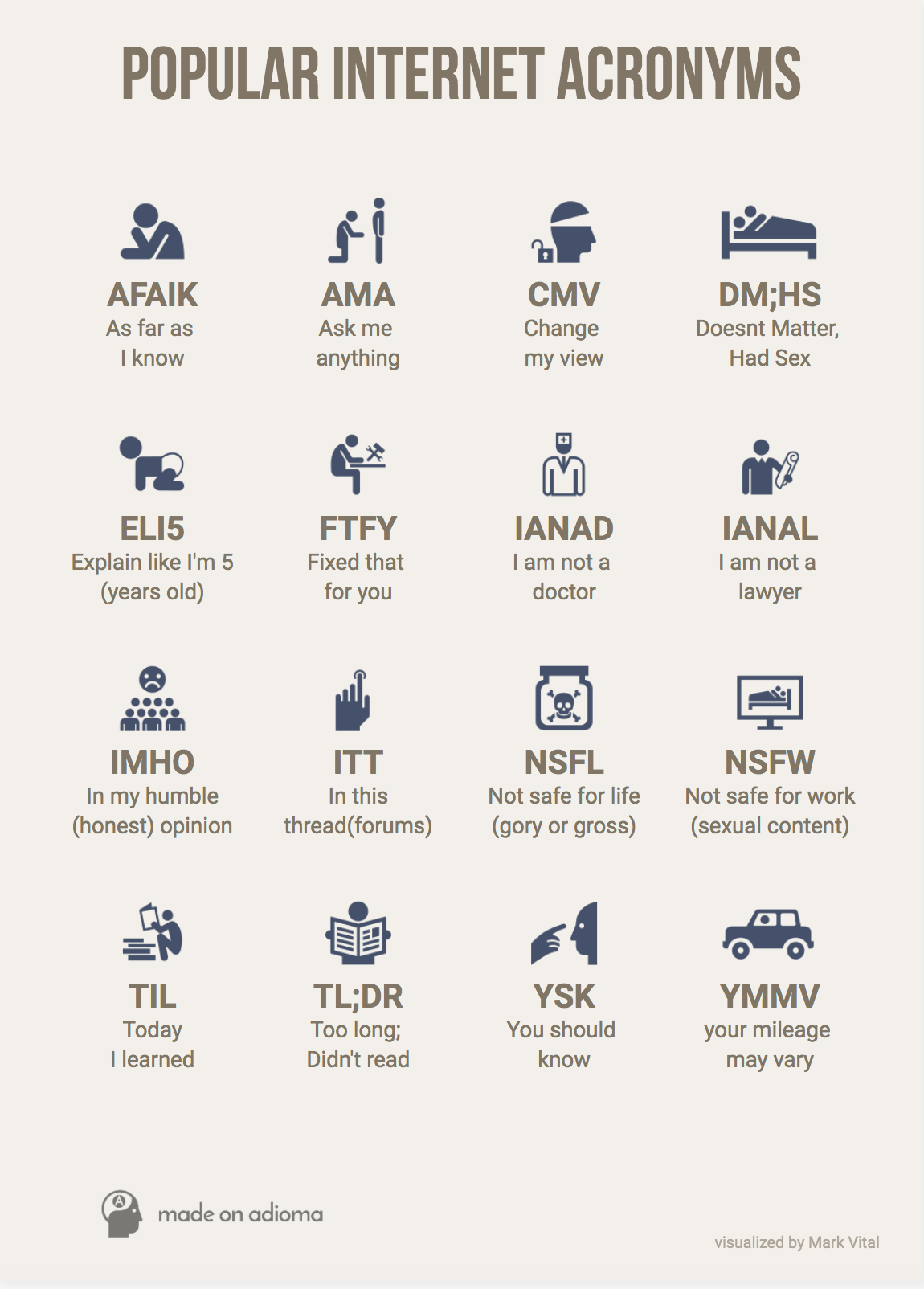 Sexual acronyms